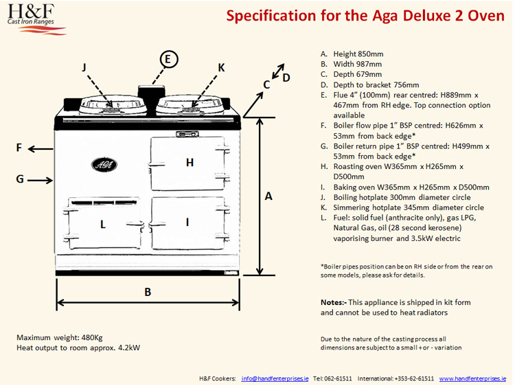 Aga Deluxe 2 Oven