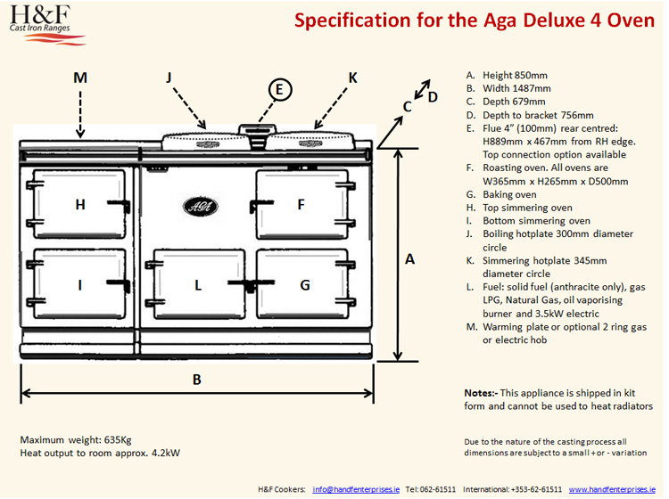 Aga Deluxe 4 Oven
