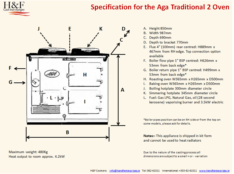 Aga Traditional