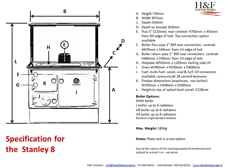 Stanley 8 Specification